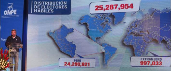 Mineras en Perú caen en medio de incertidumbre por ajustada elección presidencial